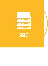 395+ servers managed